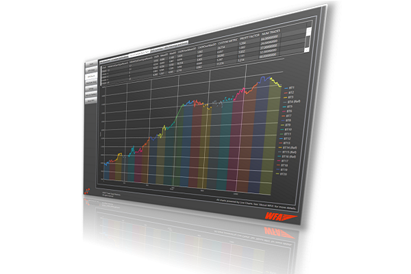 Walk Forward Pro Software - Backtest Chart